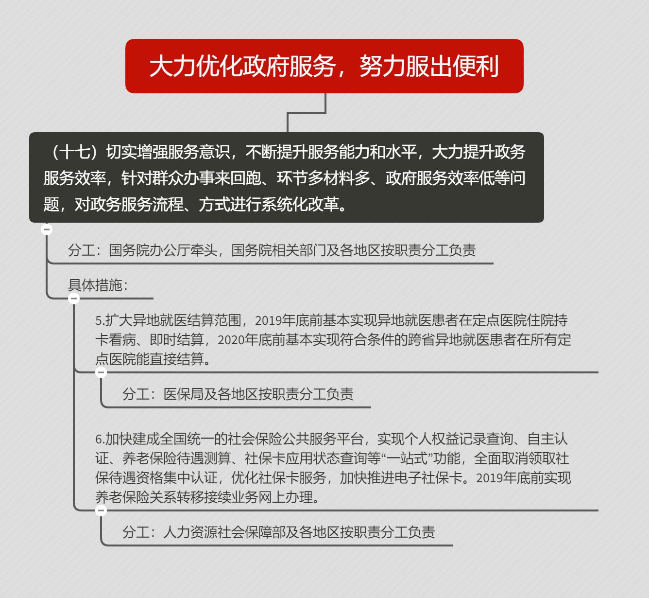 大力优化政府服务,努力服出便利(2).png
