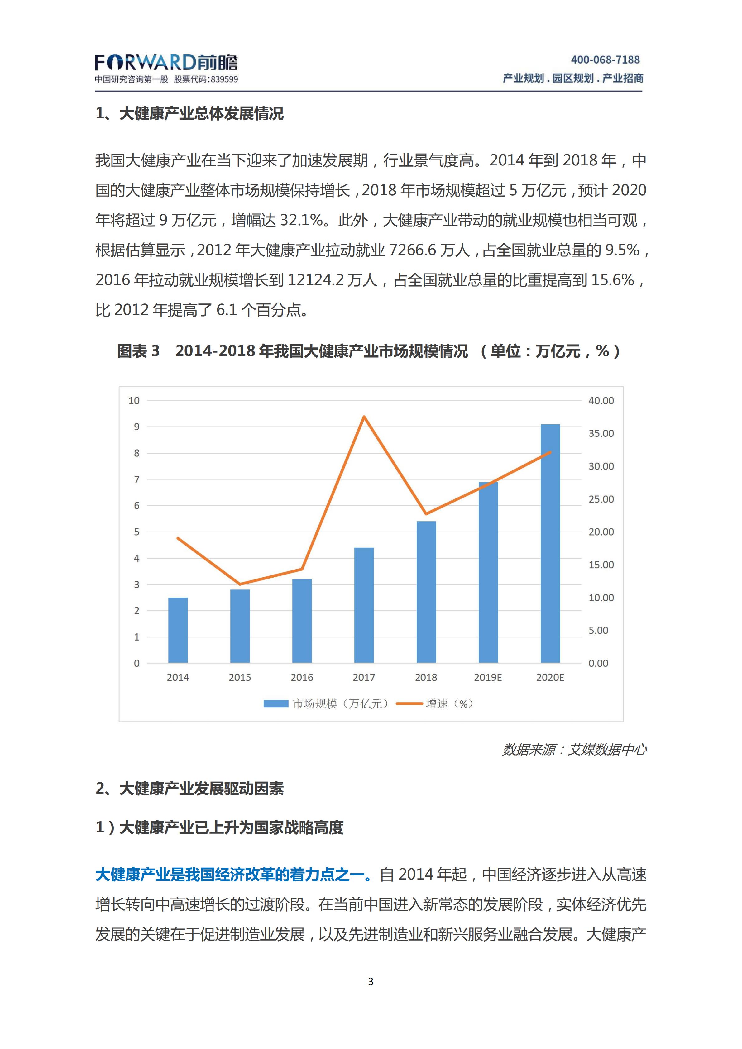 中国大健康产业发展现状及趋势分析_04.png