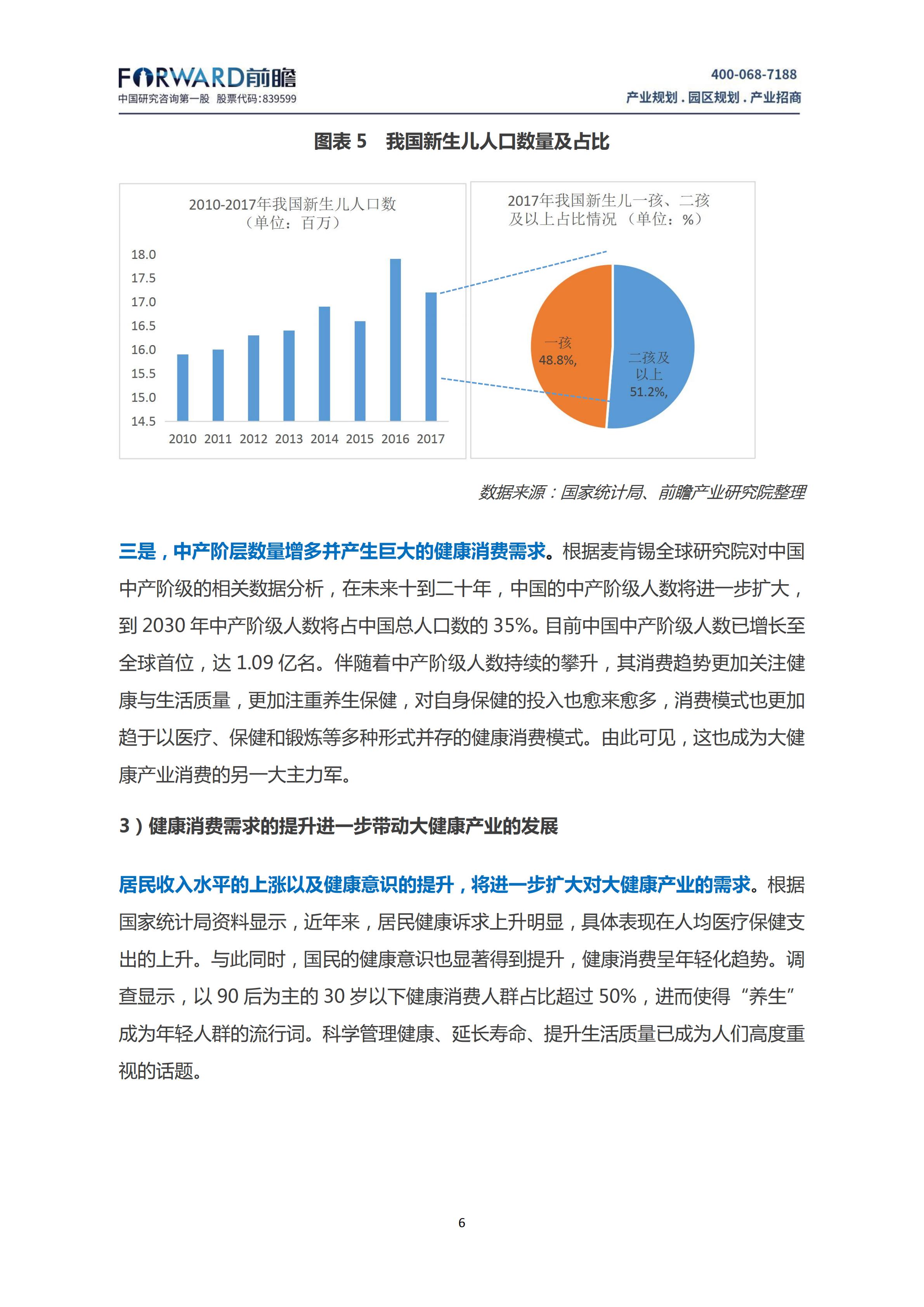 中国大健康产业发展现状及趋势分析_07.png