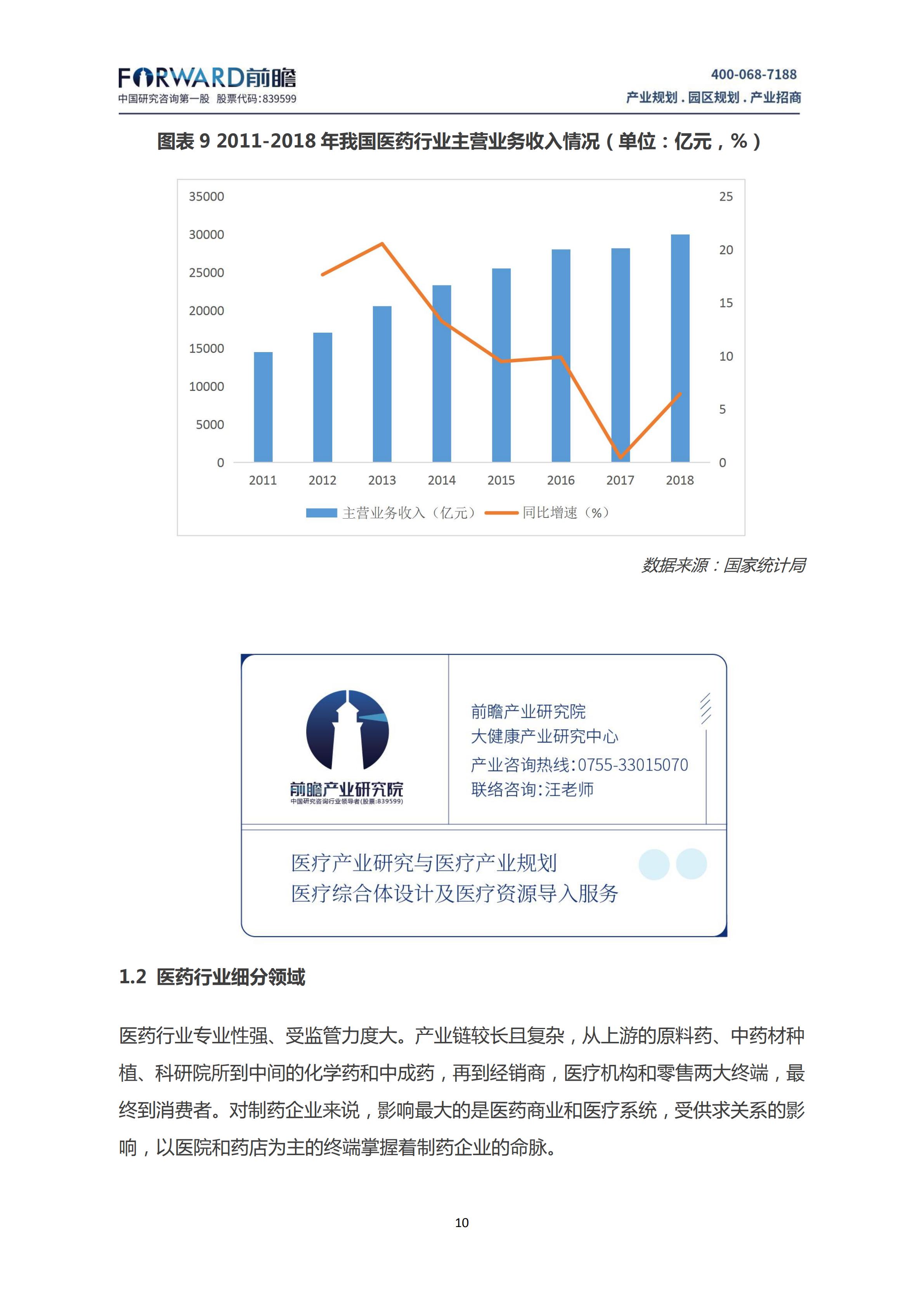 中国大健康产业发展现状及趋势分析_11.png