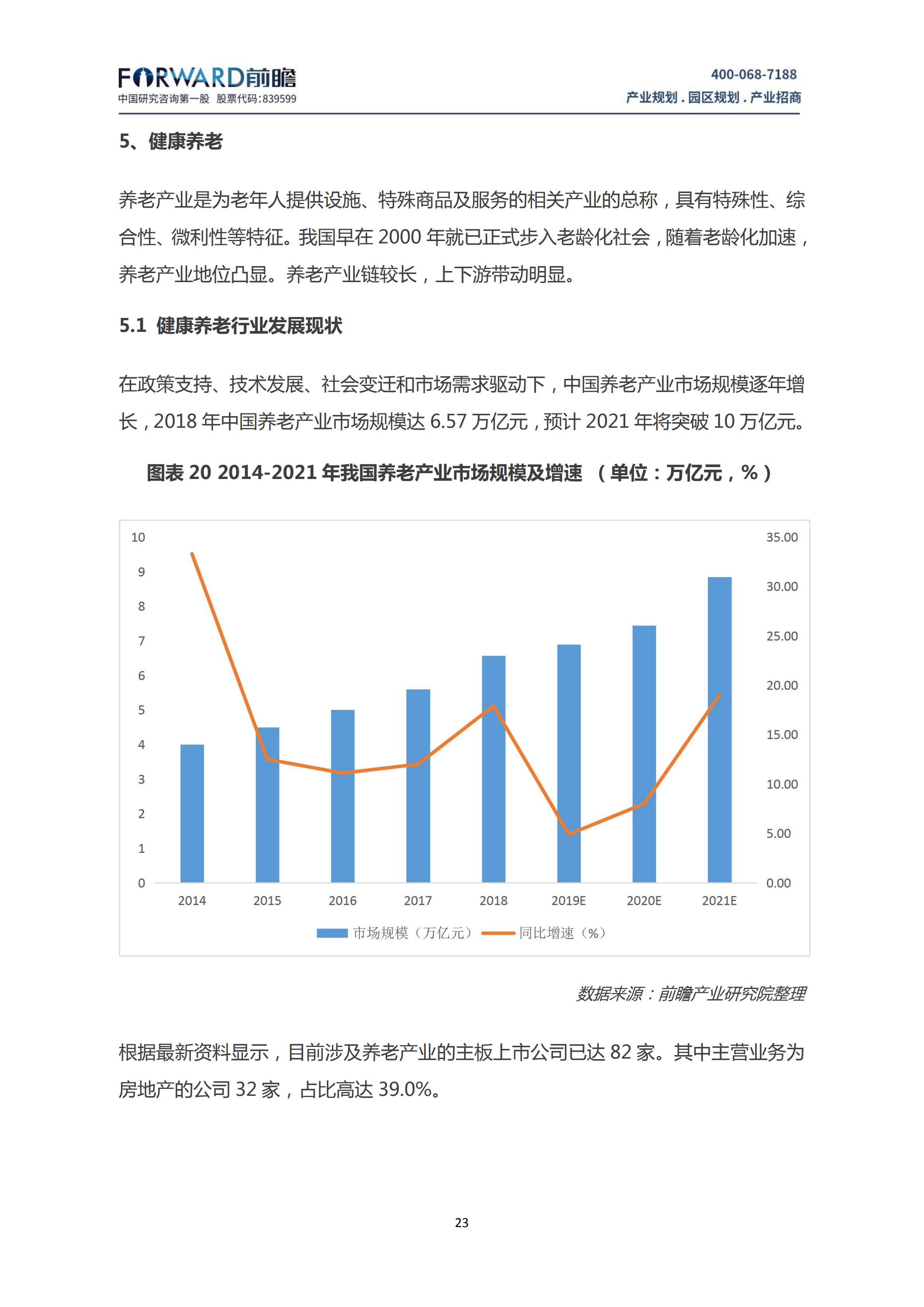 中国大健康产业发展现状及趋势分析_24.png