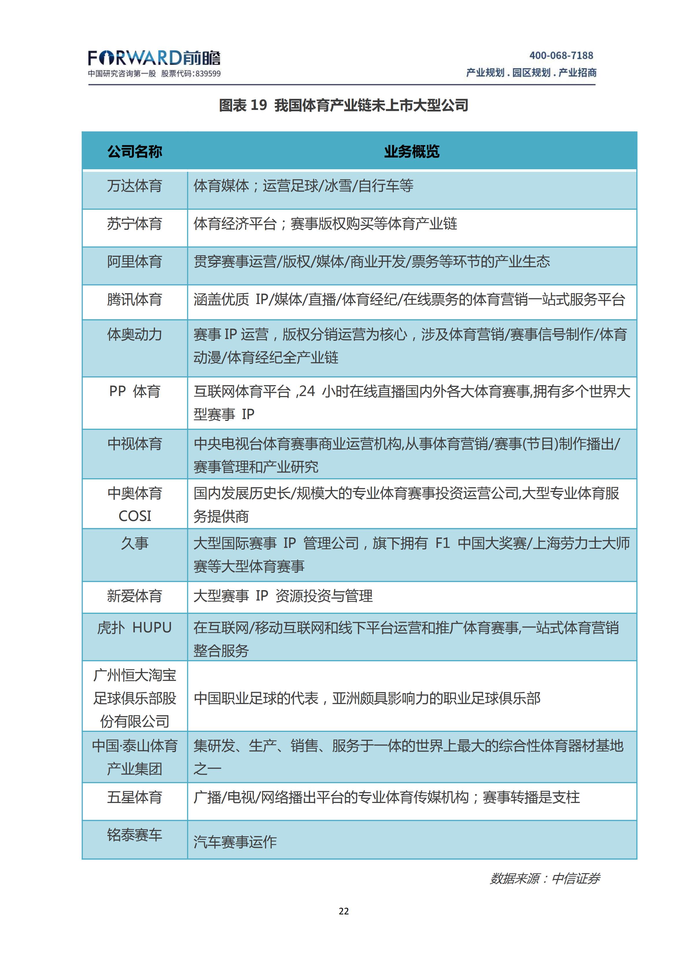 中国大健康产业发展现状及趋势分析_23.png