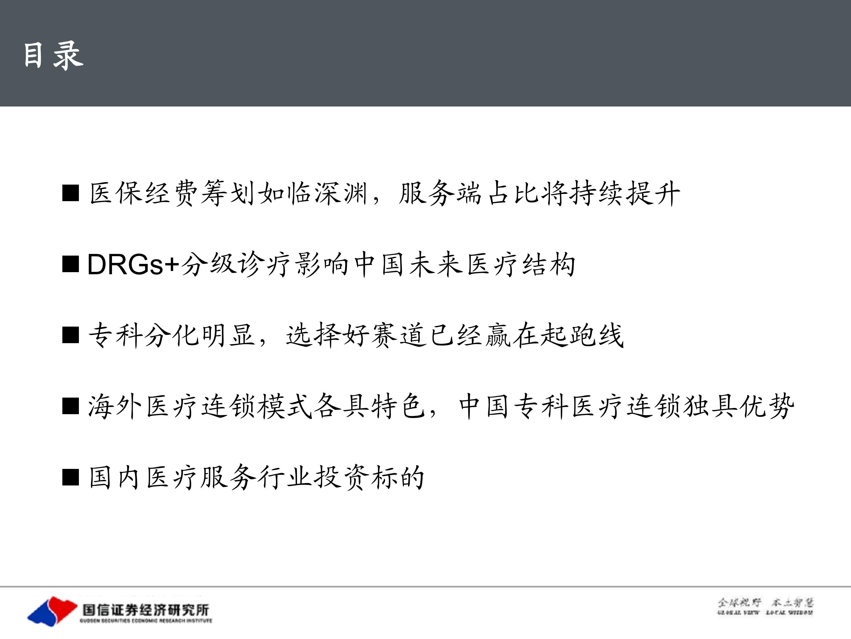 医疗大数据深度洞察:医疗服务面面观_03.png